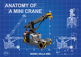 Anatomy of a Mini Crane