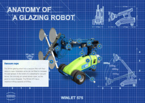 anatomy-of-a-winlet-glazing-robot